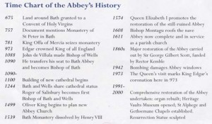 A timeline copied from the brochure for the Abbey