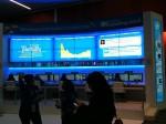 The Social Media Center running Salesforce.com tools